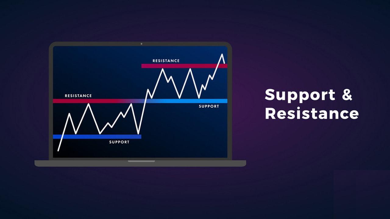 دليل لتحديد متى يريد السعر الخروج من الدعم / المقاومة في Binomo والإجراءات التي يجب اتخاذها